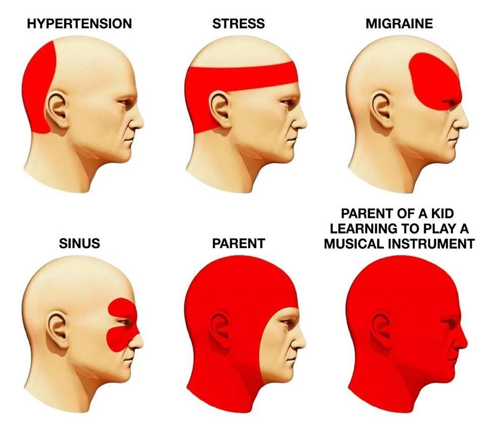 Different Types of Headaches That You May Know - The KitchensurvivalThe Kitchen